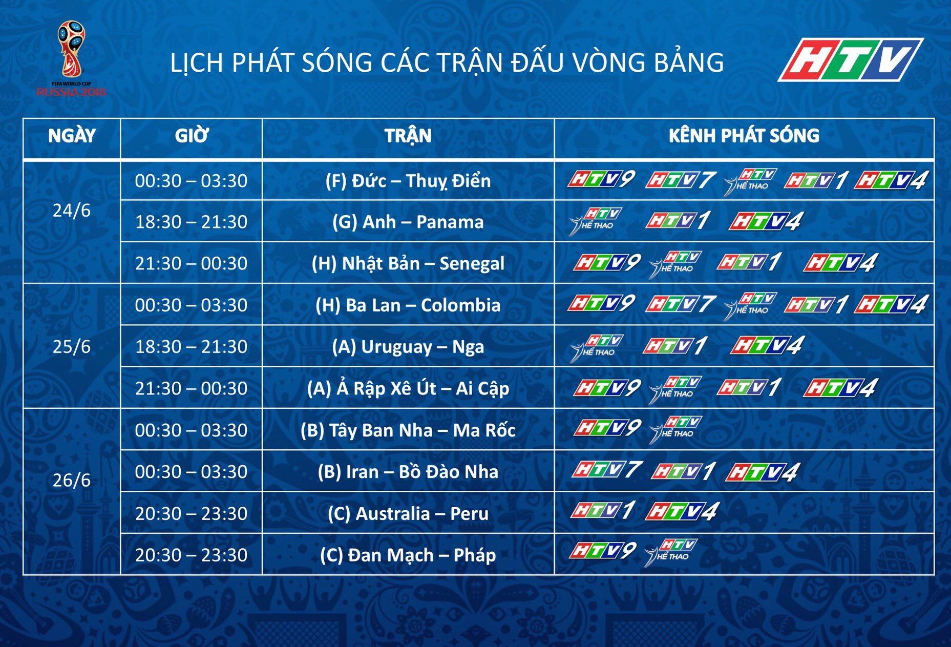 LICH PHAT SONG WORLD CUP 2018 TREN HTV 3