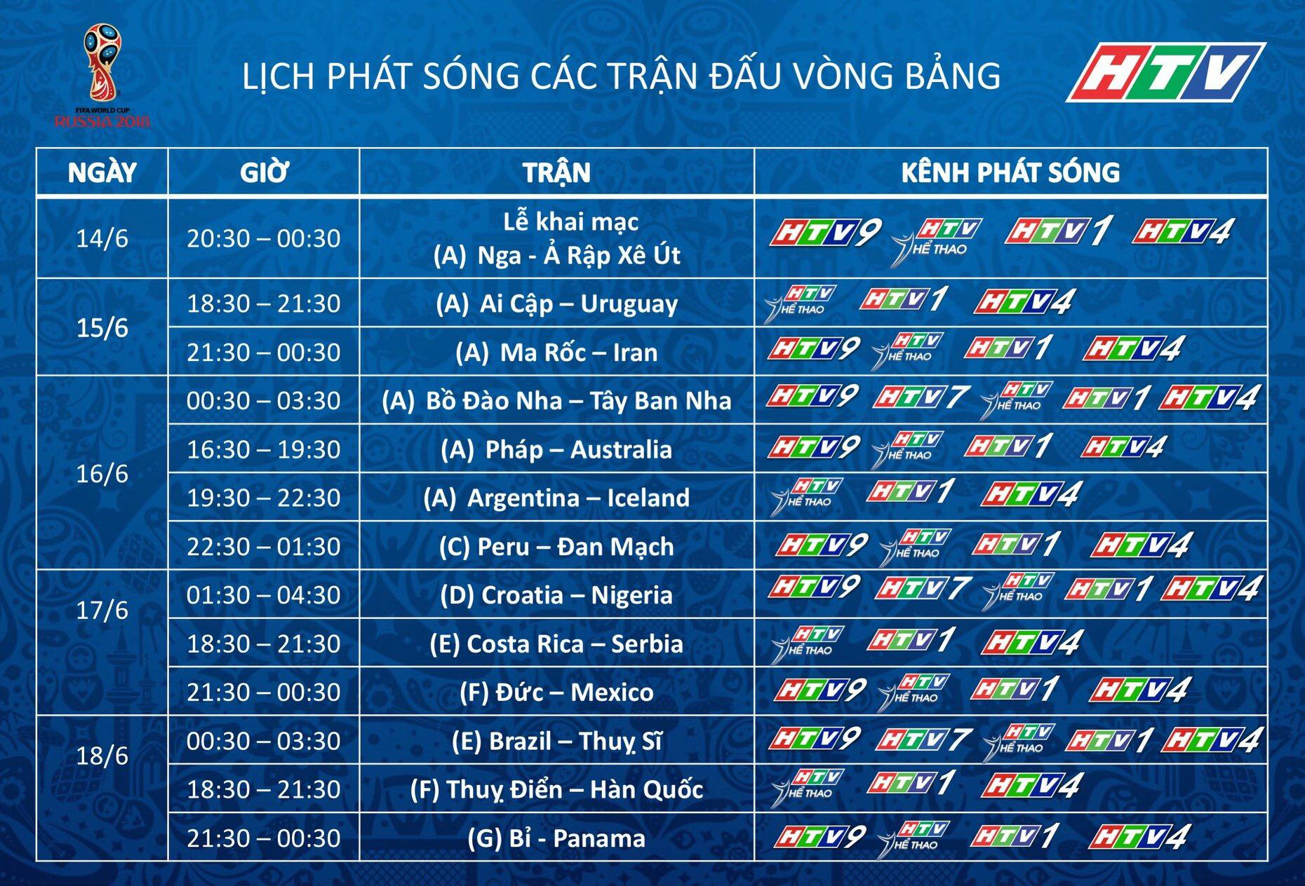 LICH PHAT SONG WORLD CUP 2018 TREN HTV